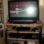 TV and all that consoles stuff.