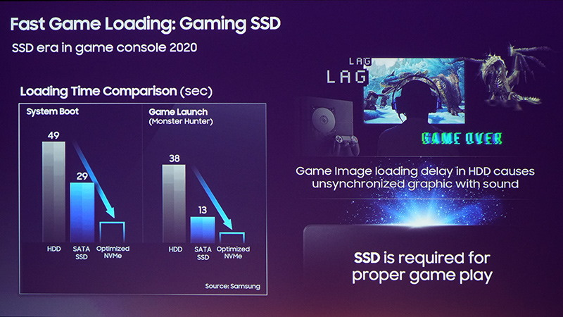 PS5 could use a Samsung SSD to help games load faster